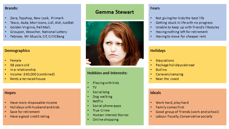 ideal-customer-avatar-example